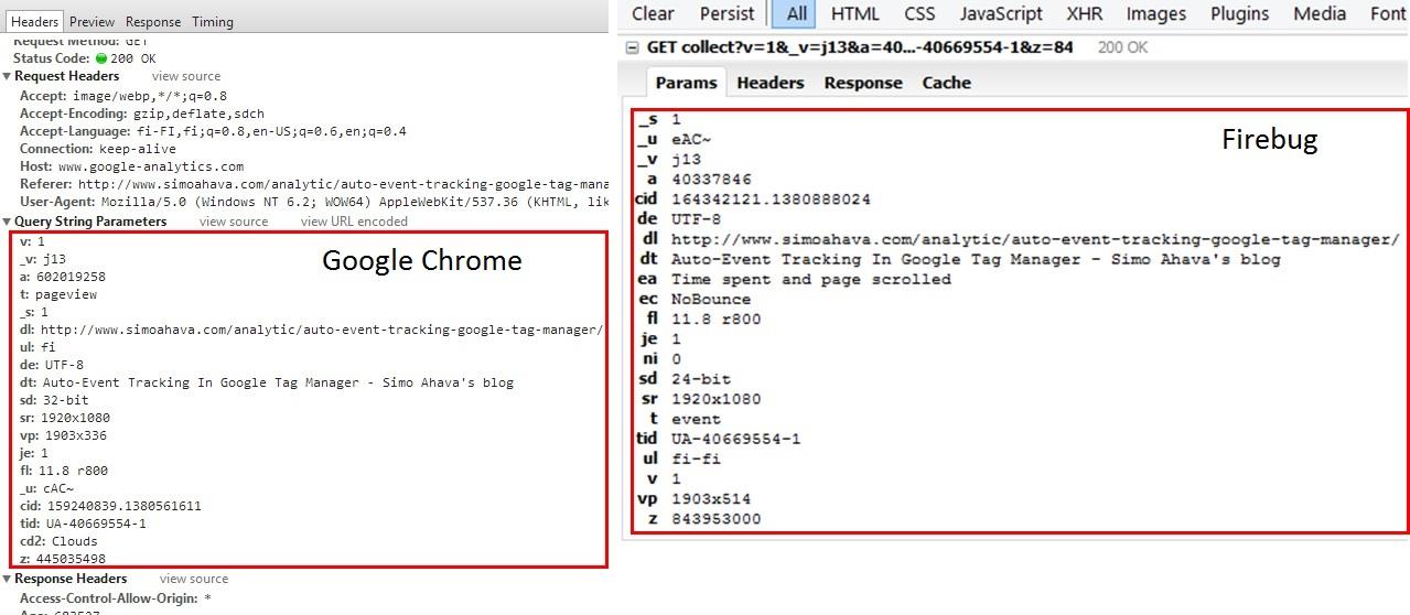 Chrome pageview vs. Firebug event