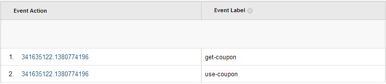 Get coupon and Use coupon in events