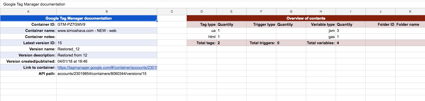 GTM Tools by Simo Ahava for Google Sheets