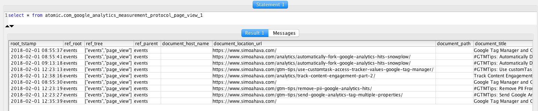 Snowplow: Full Setup With Google Analytics Tracking | Simo