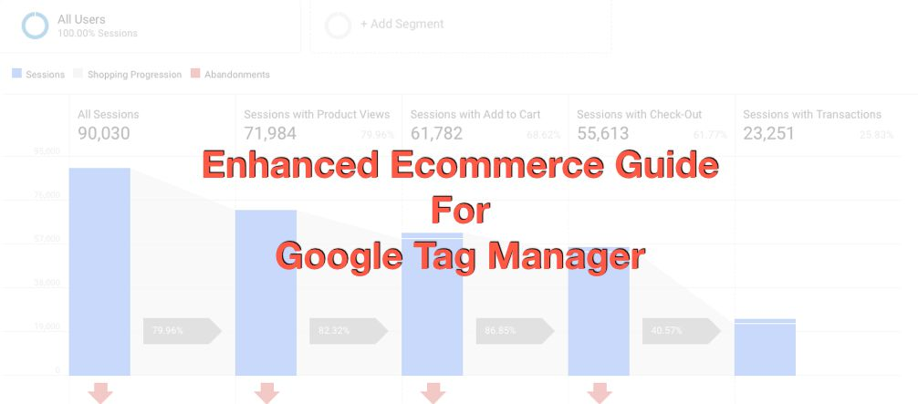 Enhanced Ecommerce Guide For Google Tag Manager  c8fc511a6a52c