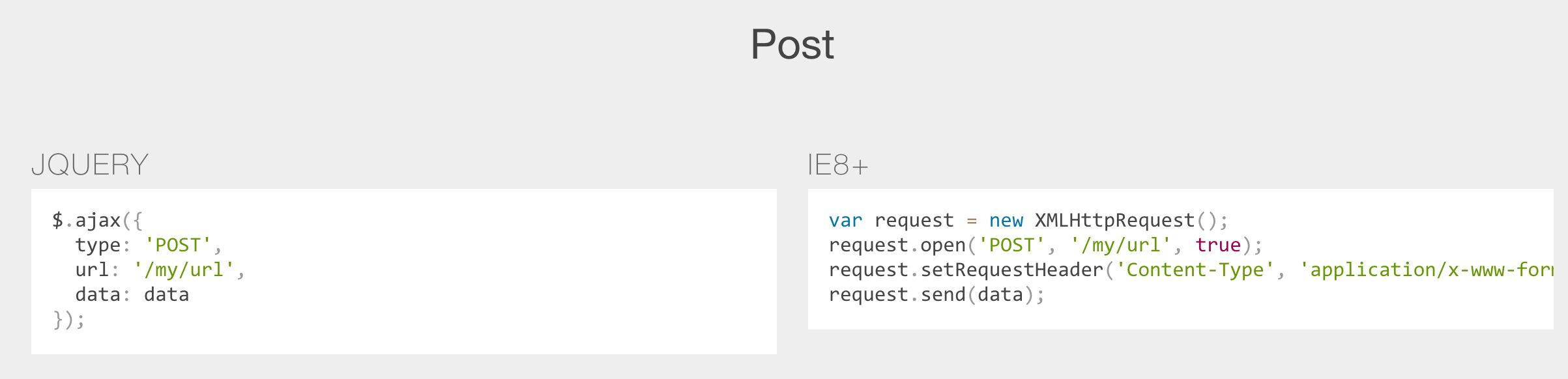 How to write an HTTP POST request with and without jQuery
