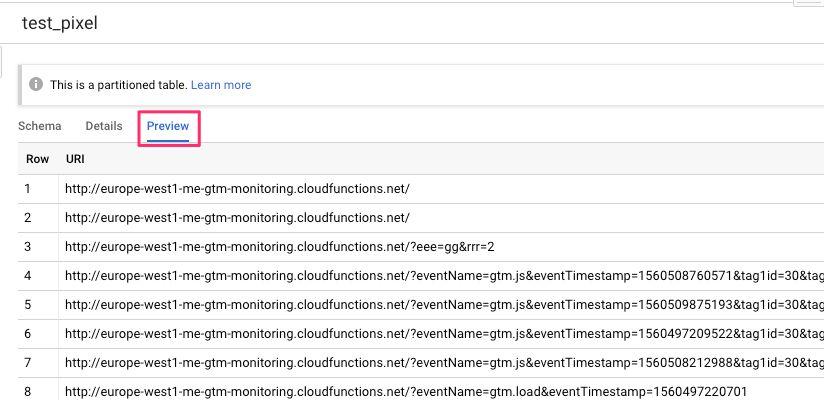 How To Build A Google Tag Manager Monitor   Simo Ahava's blog