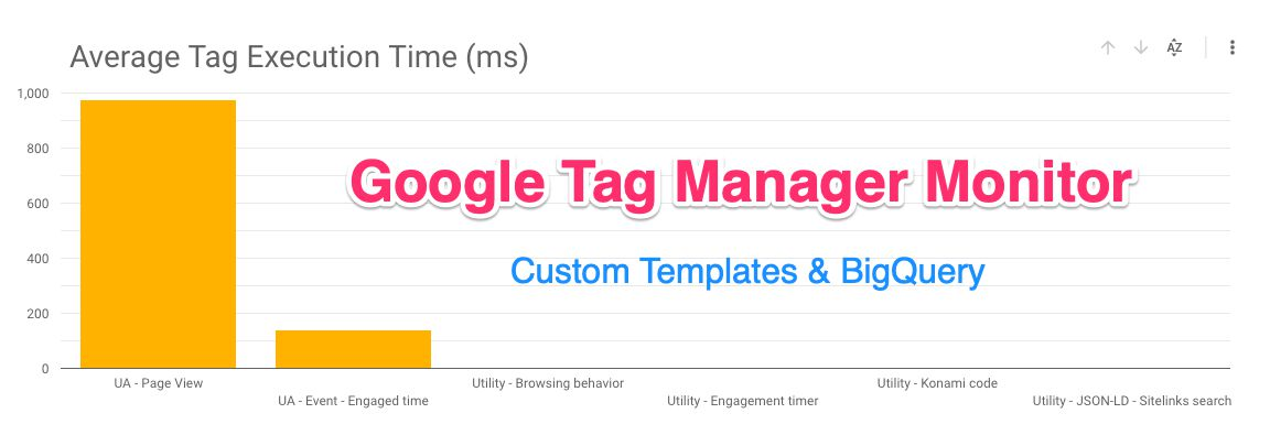 How To Build A Google Tag Manager Monitor | Simo Ahava's blog