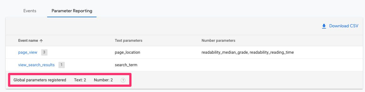Global parameters registered