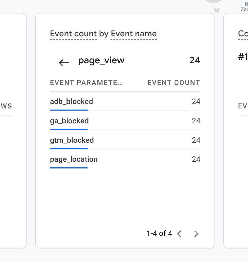 Page view event